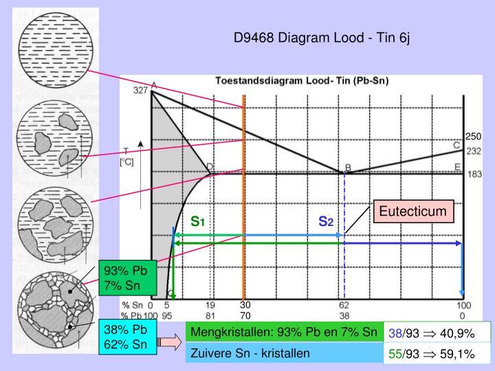 D9468 Diagram Lood - Tin 6j