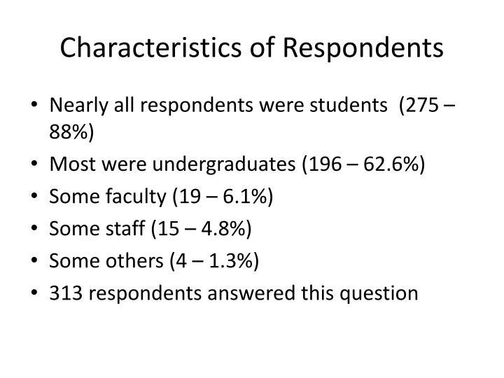 Characteristics of respondents