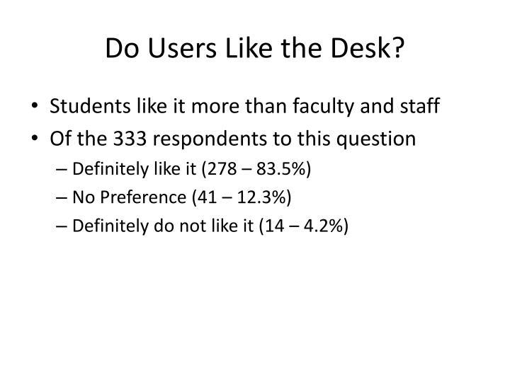 Do Users Like the Desk?