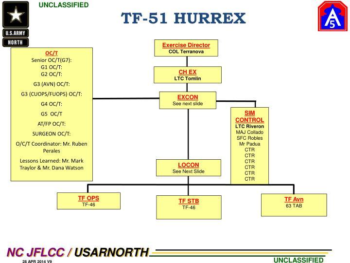 TF-51 HURREX