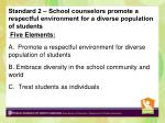 standard 2 school counselors promote a respectful environment for a diverse population of students