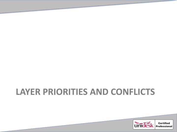 Layer priorities and conflicts