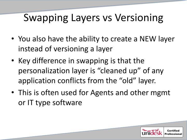 Swapping Layers
