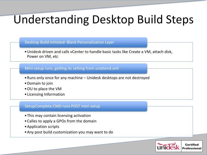 Understanding Desktop Build Steps