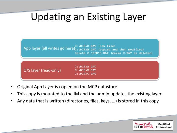 Updating an Existing Layer