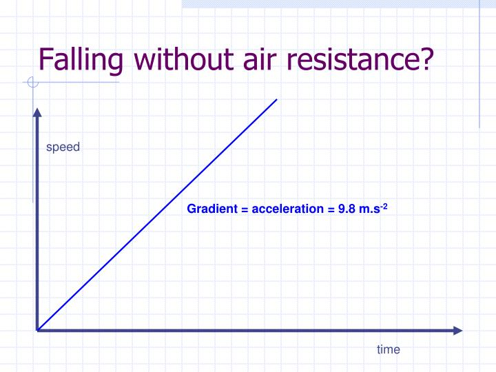 Falling without air resistance?