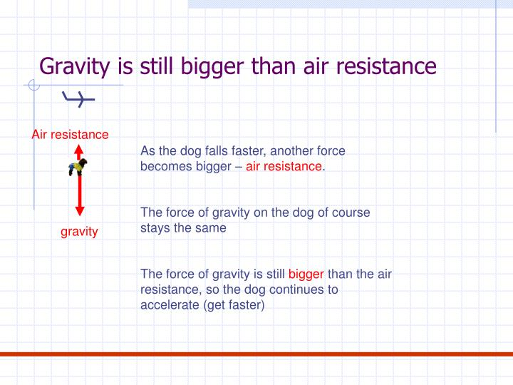 Gravity is still bigger than air resistance