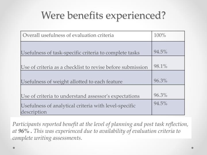 Were benefits experienced?