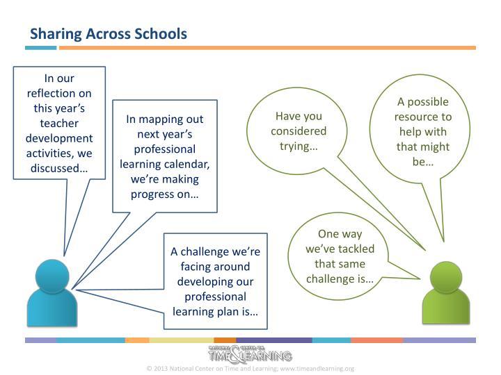 Sharing Across Schools
