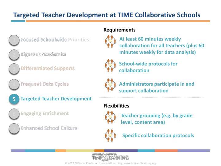 Targeted Teacher Development at TIME Collaborative Schools