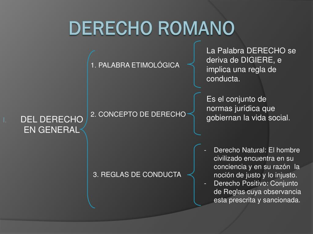 Ppt Derecho Romano Powerpoint Presentation Free Download Id 2636178