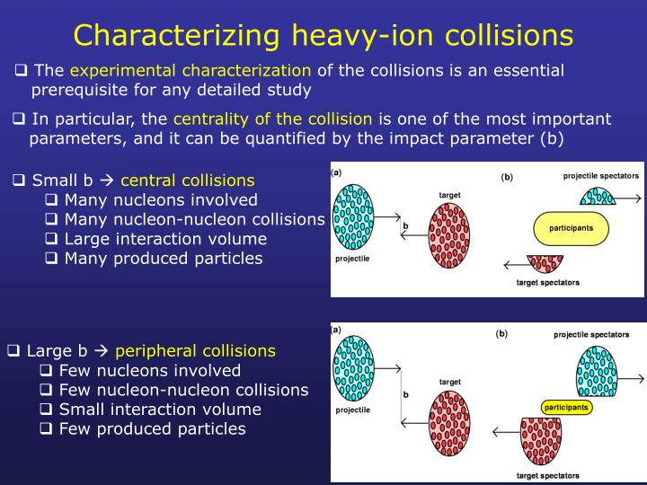 Characterizing heavy-ion collisions