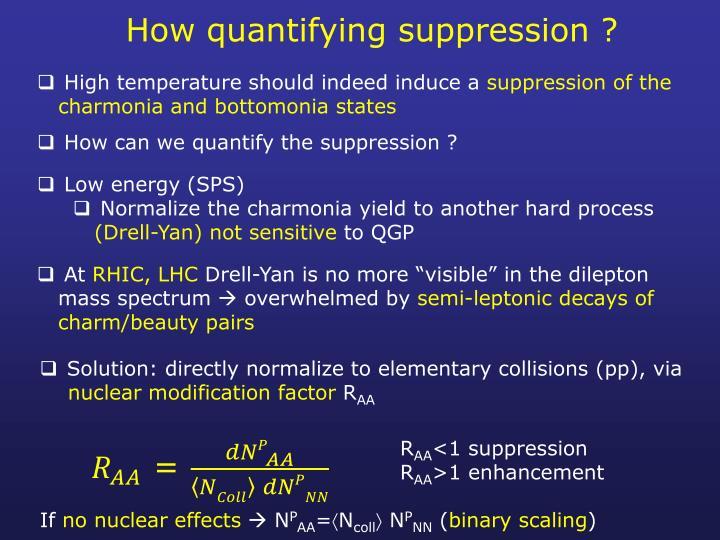 How quantifying suppression ?