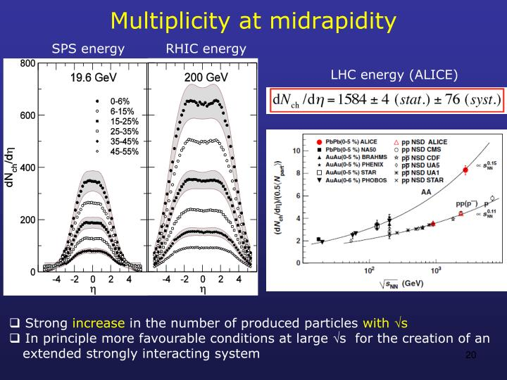 Multiplicity at