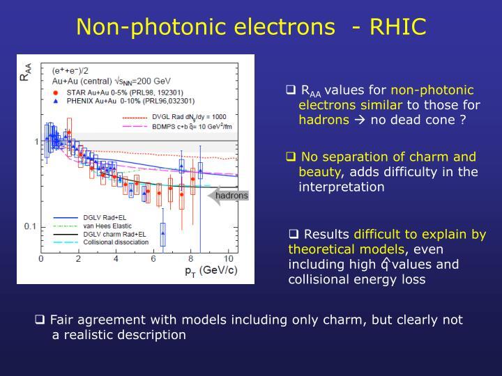 Non-photonic electrons  - RHIC