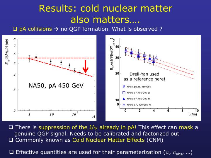 Results: cold nuclear matter