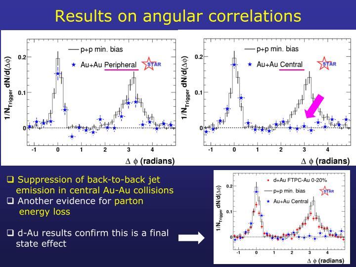 Results on angular correlations