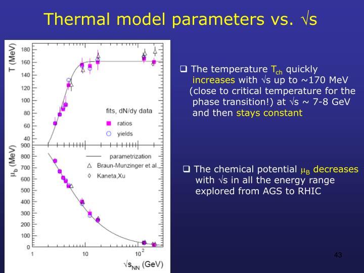 Thermal model parameters vs.