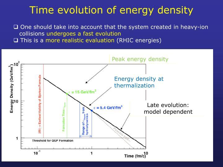 Time evolution of energy density