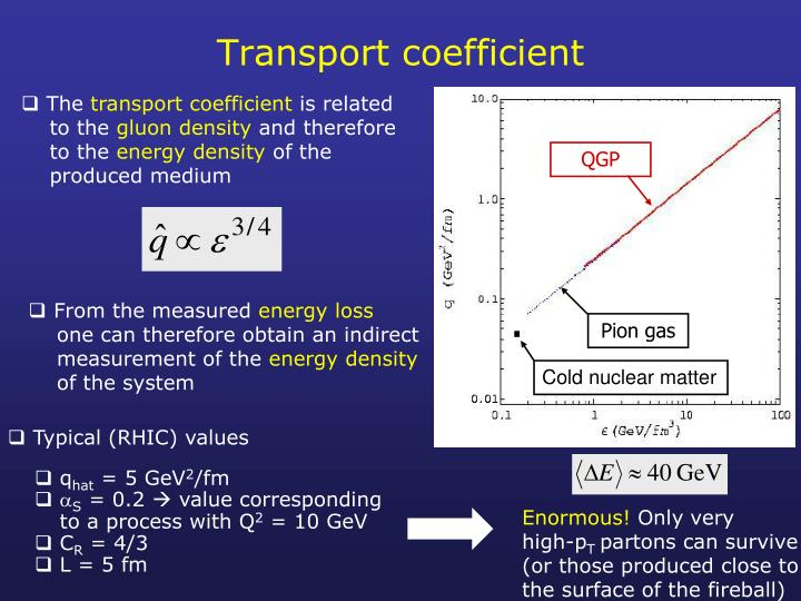 Transport coefficient