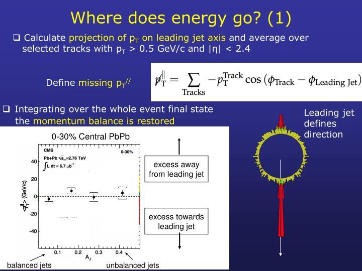 Where does energy go? (1)