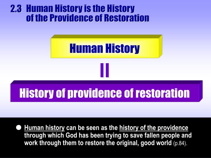 Human History is the History