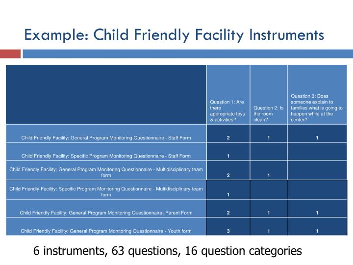 Example: Child Friendly Facility Instruments