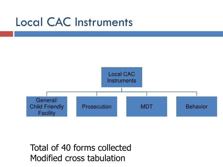 Local CAC Instruments