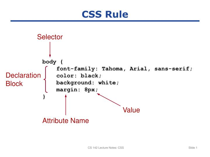 PPT - CSS Rule PowerPoint Presentation - ID:2637411