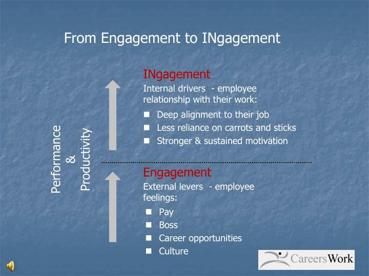 From Engagement to INgagement