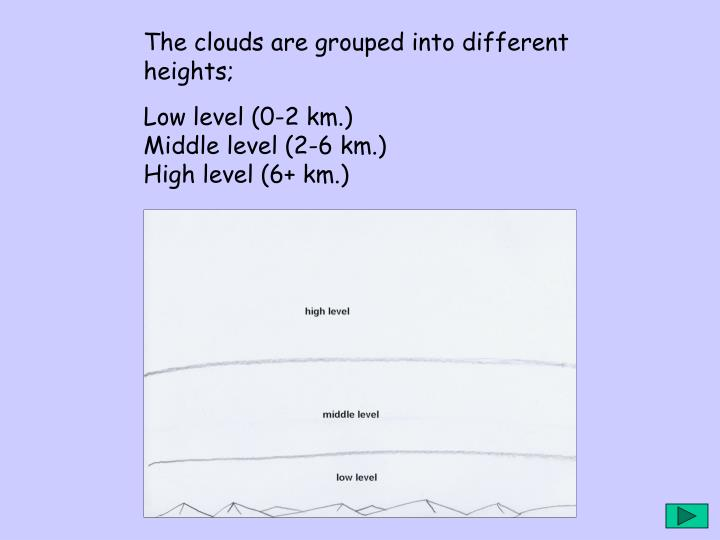 The clouds are grouped into different heights;