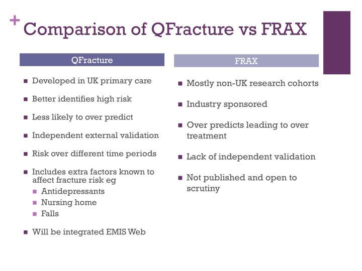 Comparison of QFracture