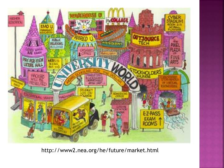 http://www2.nea.org/he/future/market.html
