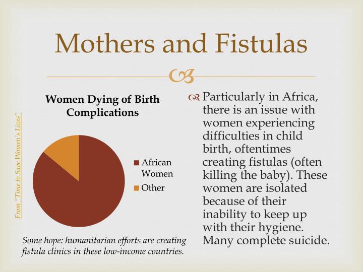 Mothers and Fistulas