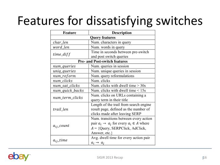 Features for dissatisfying switches