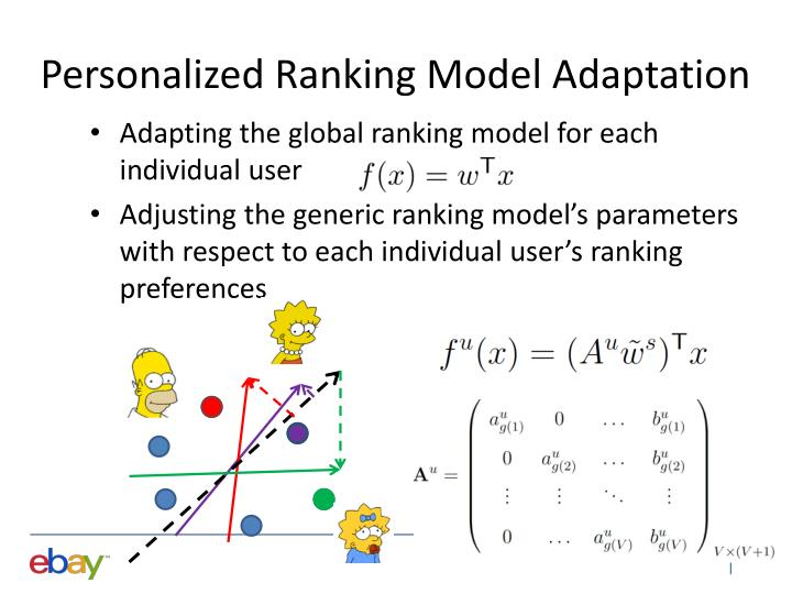 Personalized Ranking Model Adaptation