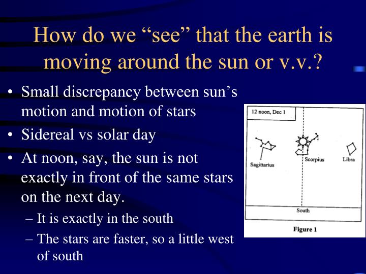 How do we see that the earth is moving around the sun or v v