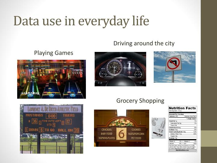 Data use in everyday life
