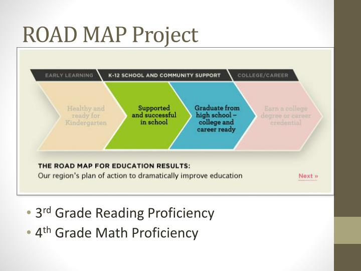 ROAD MAP Project