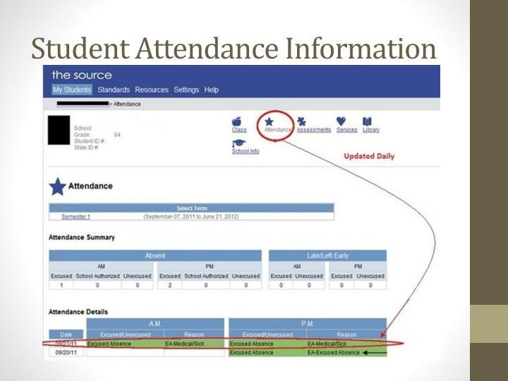 Student Attendance Information