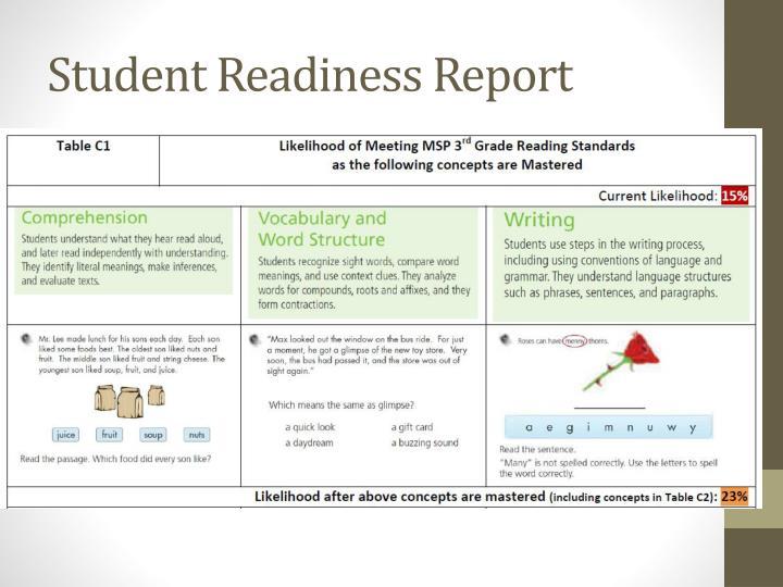 Student Readiness Report