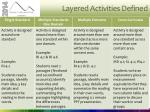 layered activities defined