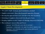 supply chain development