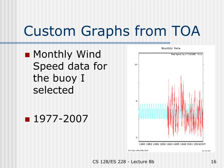 Custom Graphs from TOA