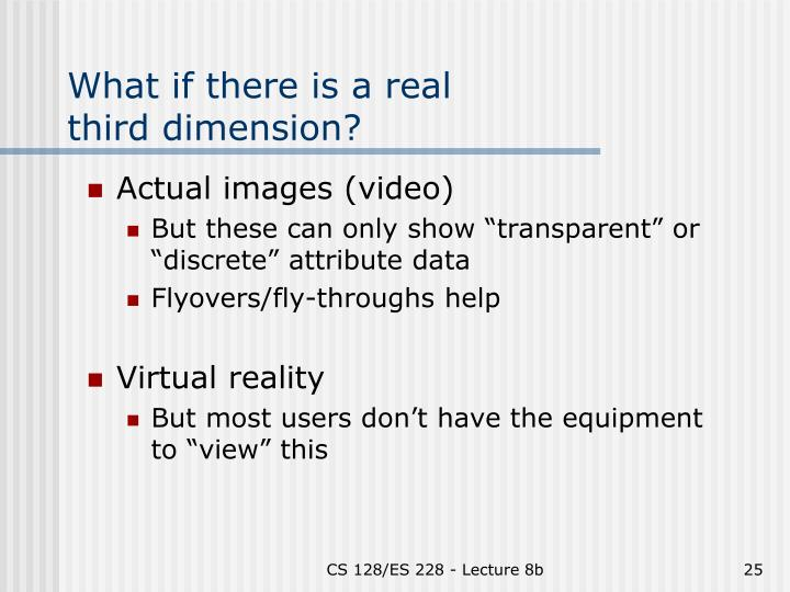 What if there is a real third dimension?