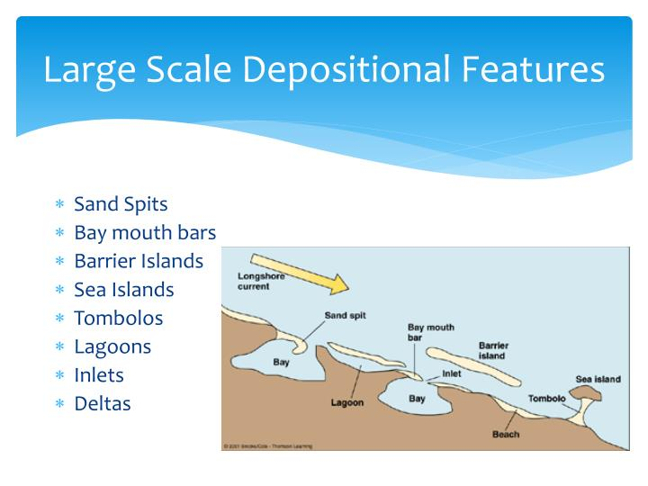 large scale depositional features n.