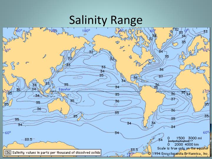 Salinity Range