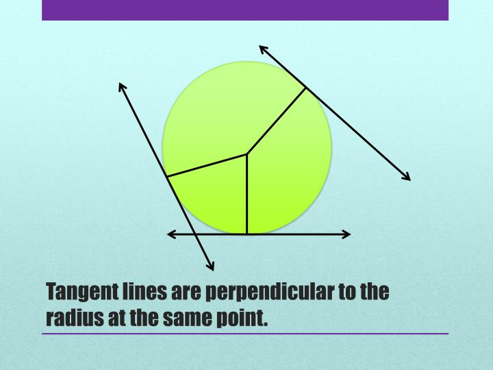 Tangent lines are perpendicular to the radius at the same point.
