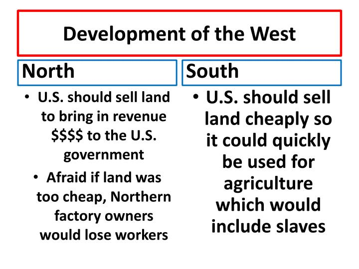 Development of the West