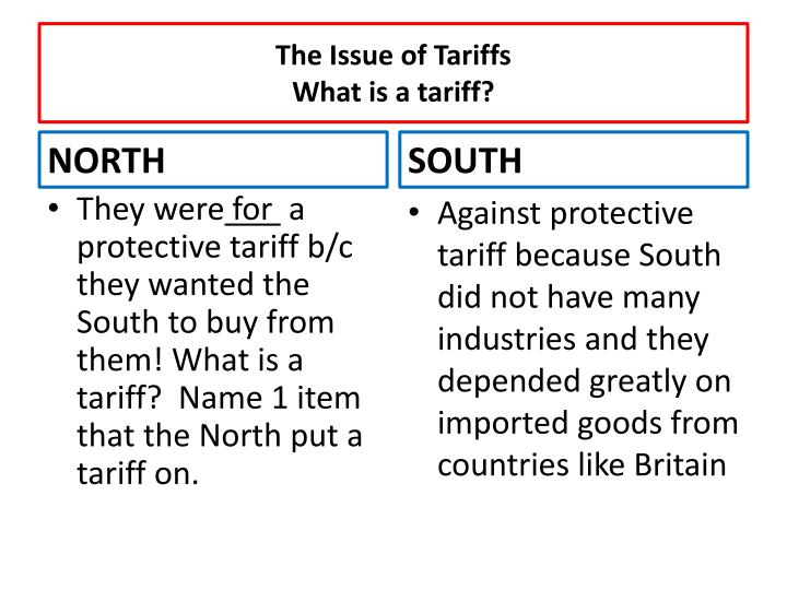 The Issue of Tariffs